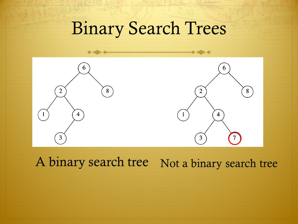 Binary Search Trees A binary search tree Not a binary search tree
