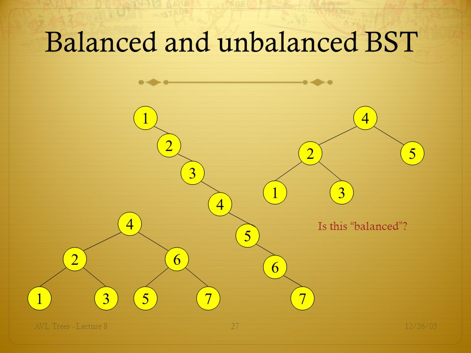 12/26/03AVL Trees - Lecture 827 Balanced and unbalanced BST 4 25 13 1 5 2 4 3 7 6 4 26 5713 Is this balanced ?