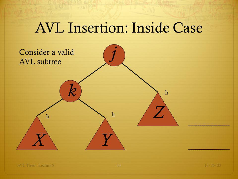 12/26/03AVL Trees - Lecture 844 j k XY Z AVL Insertion: Inside Case Consider a valid AVL subtree h h h