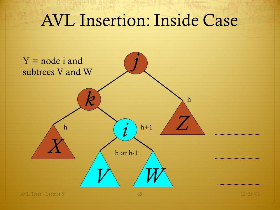 12/26/03AVL Trees - Lecture 848 j k X V Z W i Y = node i and subtrees V and W AVL Insertion: Inside Case h h+1h h or h-1