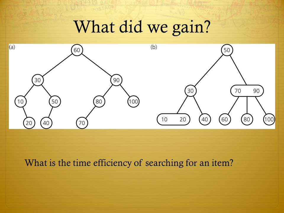 What did we gain? What is the time efficiency of searching for an item?