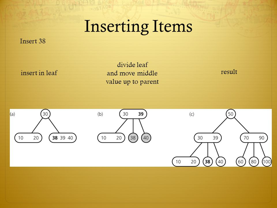 Inserting Items Insert 38 insert in leaf divide leaf and move middle value up to parent result