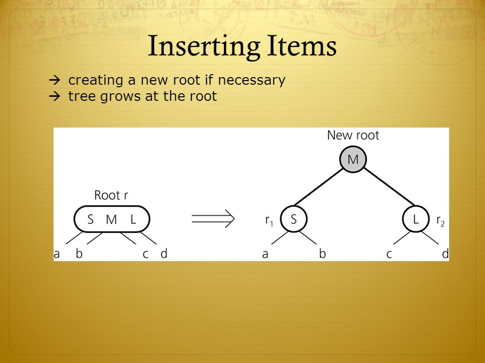 Inserting Items  creating a new root if necessary  tree grows at the root