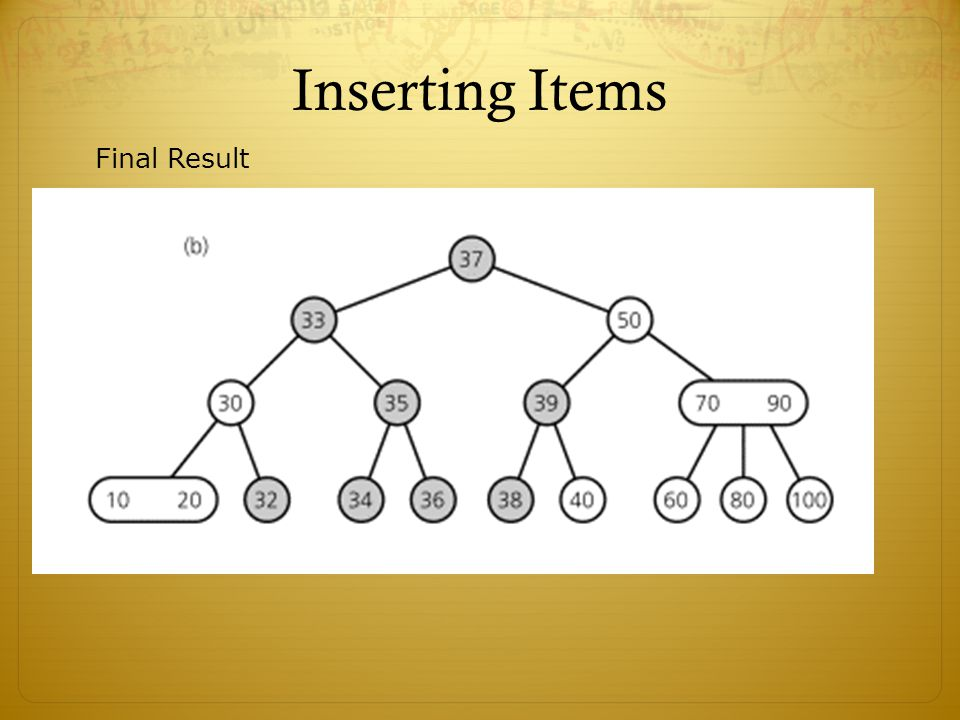 Inserting Items Final Result