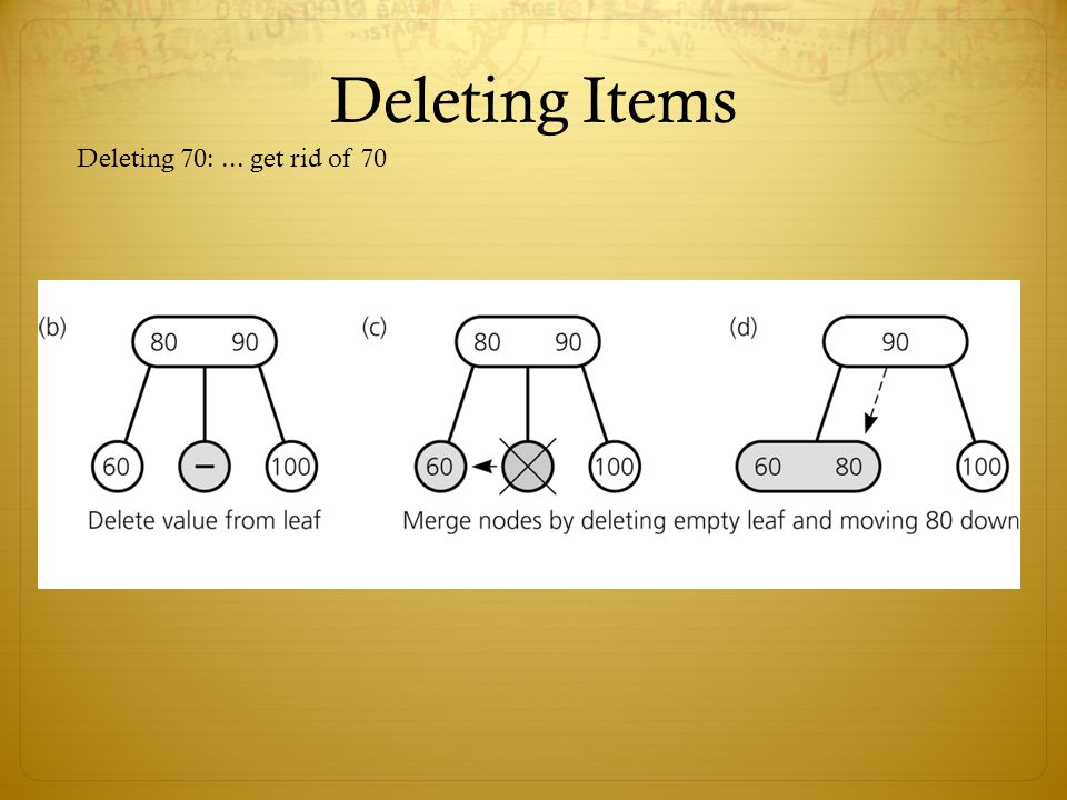 Deleting Items Deleting 70:... get rid of 70