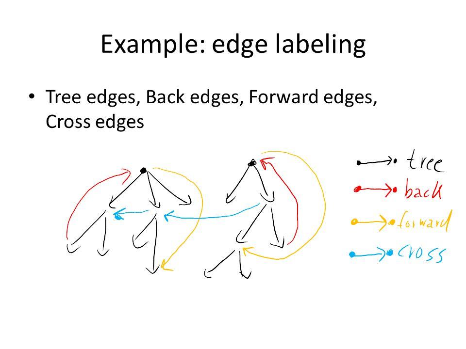 Example: edge labeling Tree edges, Back edges, Forward edges, Cross edges