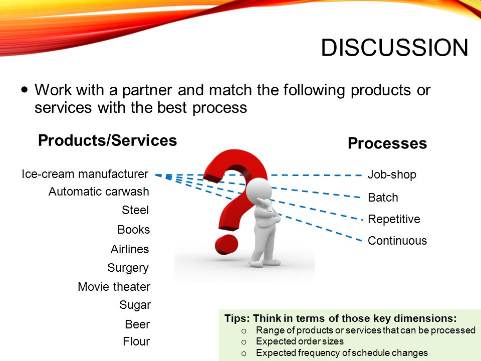 DISCUSSION Work with a partner and match the following products or services with the best process Ice-cream manufacturer Automatic carwash Steel Books