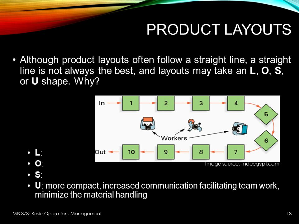 PRODUCT LAYOUTS Although product layouts often follow a straight line, a straight line is not always the best, and layouts may take an L, O, S, or U s