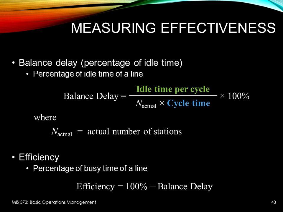 MEASURING EFFECTIVENESS Balance delay (percentage of idle time) Percentage of idle time of a line Efficiency Percentage of busy time of a line MIS 373