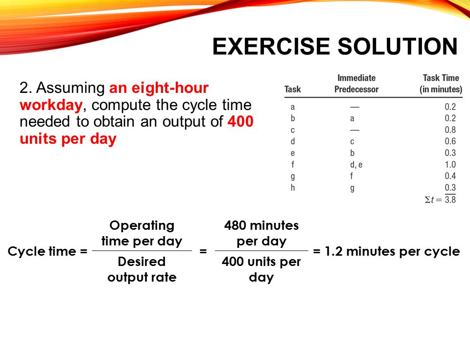 EXERCISE SOLUTION 2. Assuming an eight-hour workday, compute the cycle time needed to obtain an output of 400 units per day Cycle time = Operating tim