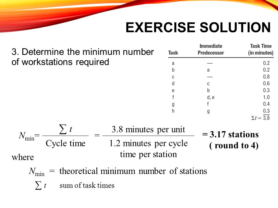 EXERCISE SOLUTION 3. Determine the minimum number of workstations required N min = ∑ t = Cycle time where N min = theoretical minimum number of statio