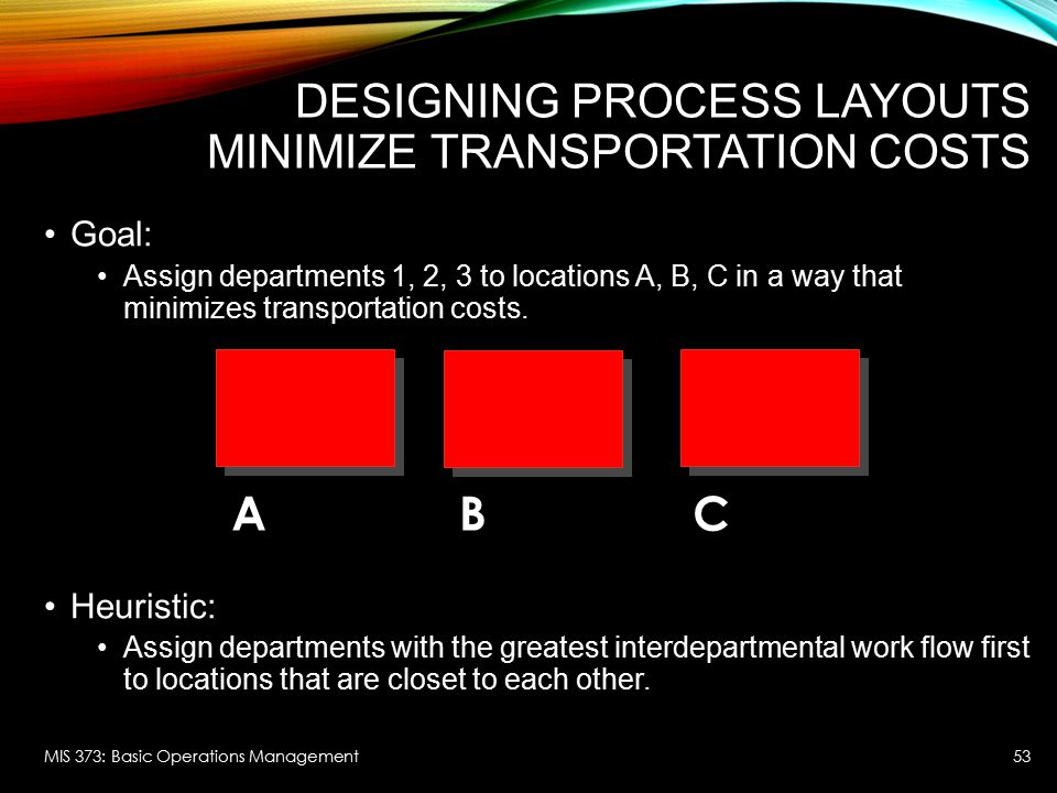 DESIGNING PROCESS LAYOUTS MINIMIZE TRANSPORTATION COSTS Goal: Assign departments 1, 2, 3 to locations A, B, C in a way that minimizes transportation c