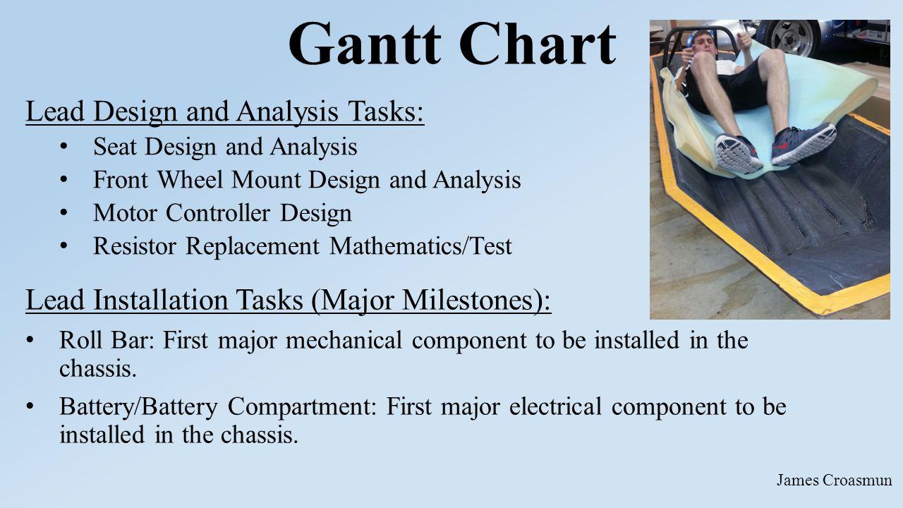 Gantt Chart Lead Design and Analysis Tasks: Seat Design and Analysis Front Wheel Mount Design and Analysis Motor Controller Design Resistor Replacemen