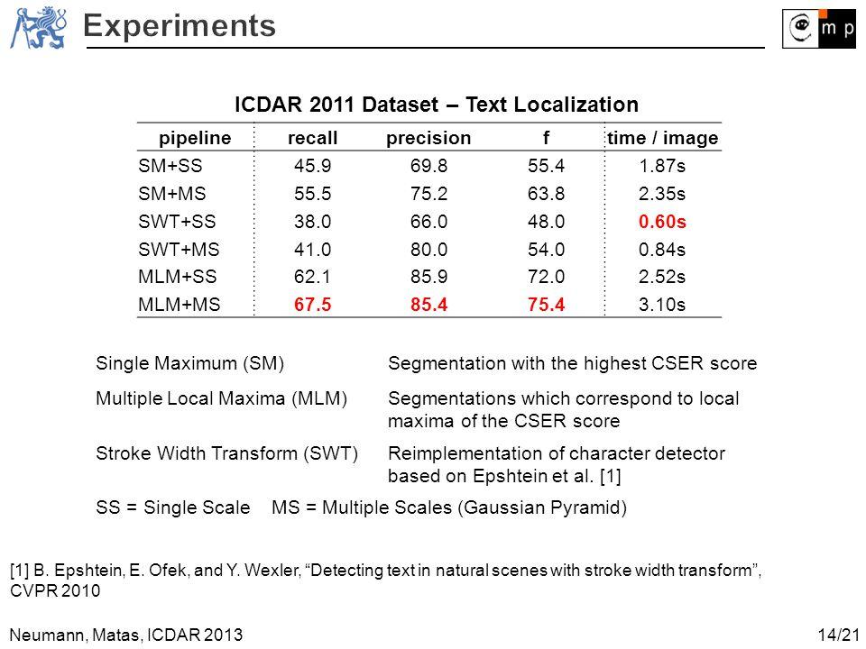 Neumann, Matas, ICDAR 2013 pipelinerecallprecisionftime / image SM+SS45.969.855.41.87s SM+MS55.575.263.82.35s SWT+SS38.066.048.00.60s SWT+MS41.080.054.00.84s MLM+SS62.185.972.02.52s MLM+MS67.585.475.43.10s Single Maximum (SM)Segmentation with the highest CSER score Multiple Local Maxima (MLM)Segmentations which correspond to local maxima of the CSER score Stroke Width Transform (SWT)Reimplementation of character detector based on Epshtein et al.