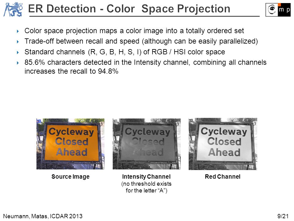 Neumann, Matas, ICDAR 2013  Color space projection maps a color image into a totally ordered set  Trade-off between recall and speed (although can be easily parallelized)  Standard channels (R, G, B, H, S, I) of RGB / HSI color space  85.6% characters detected in the Intensity channel, combining all channels increases the recall to 94.8% Source ImageIntensity Channel (no threshold exists for the letter A ) Red Channel 9/21
