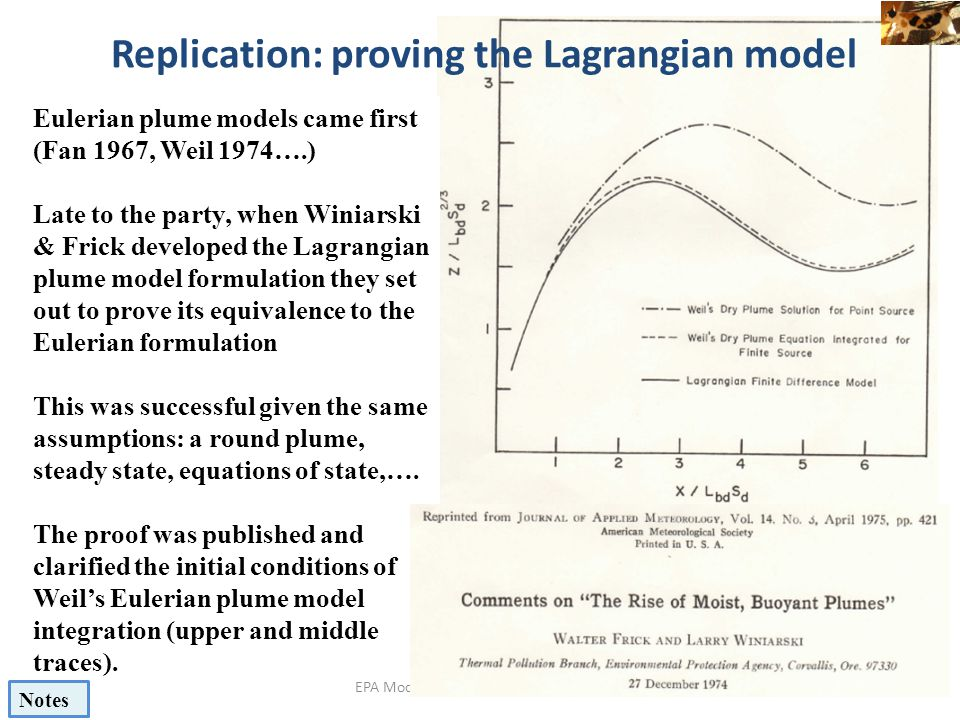 Replication: proving the Lagrangian model Eulerian plume models came first (Fan 1967, Weil 1974….) Late to the party, when Winiarski & Frick developed