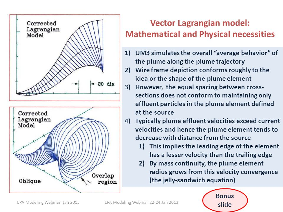 "Vector Lagrangian model: Mathematical and Physical necessities EPA Modeling Webinar, Jan 2013 1)UM3 simulates the overall ""average behavior"" of the pl"