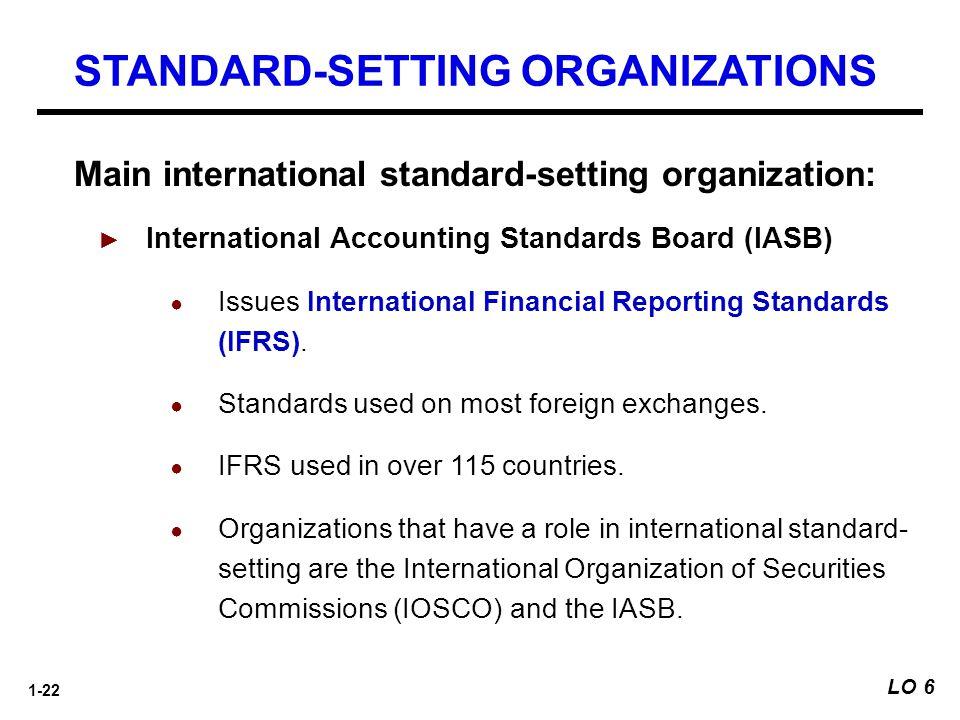 1-22 Main international standard-setting organization: ► International Accounting Standards Board (IASB) ● Issues International Financial Reporting St
