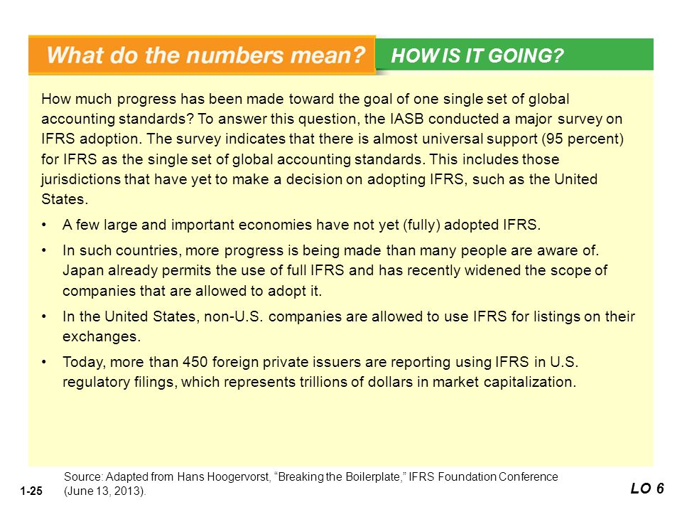1-25 How much progress has been made toward the goal of one single set of global accounting standards? To answer this question, the IASB conducted a m