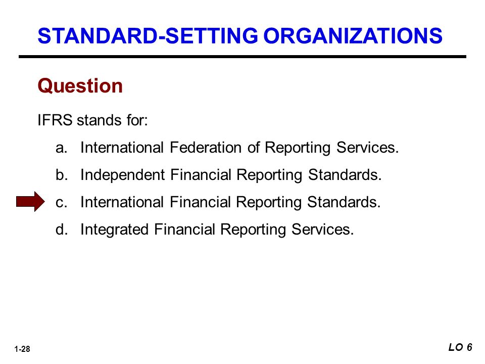1-28 IFRS stands for: a.International Federation of Reporting Services. b.Independent Financial Reporting Standards. c.International Financial Reporti