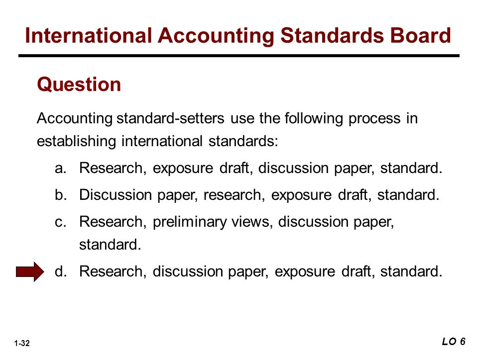 1-32 Accounting standard-setters use the following process in establishing international standards: a.Research, exposure draft, discussion paper, stan