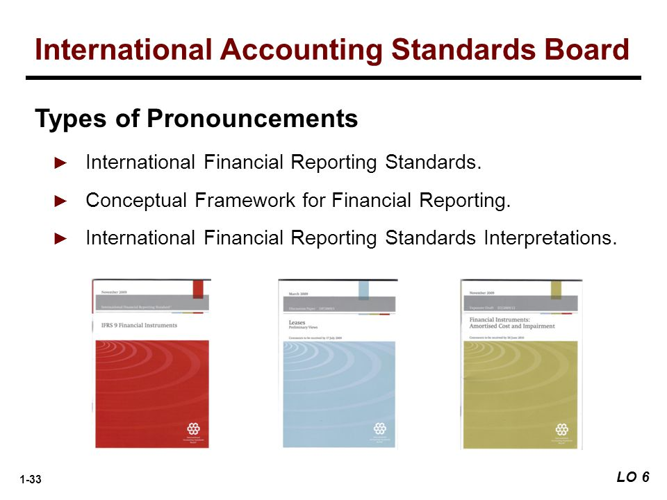 1-33 Types of Pronouncements ► International Financial Reporting Standards. ► Conceptual Framework for Financial Reporting. ► International Financial