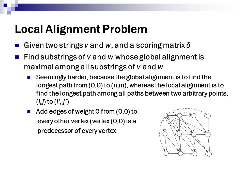 Local Alignment Problem Given two strings v and w, and a scoring matrix δ Find substrings of v and w whose global alignment is maximal among all subst