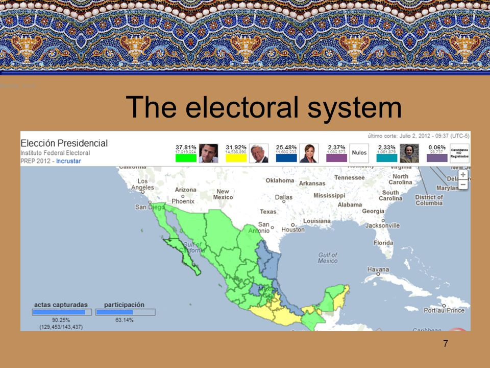 The electoral system 7 Monday, 10 a.m.