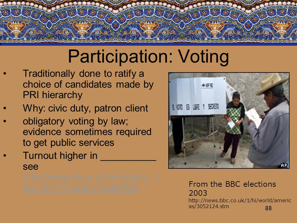 88 Participation: Voting Traditionally done to ratify a choice of candidates made by PRI hierarchy Why: civic duty, patron client obligatory voting by