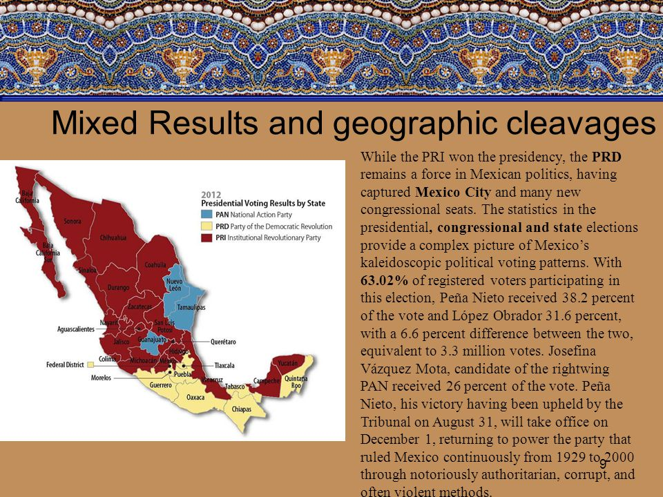 Mixed Results and geographic cleavages 9 While the PRI won the presidency, the PRD remains a force in Mexican politics, having captured Mexico City an