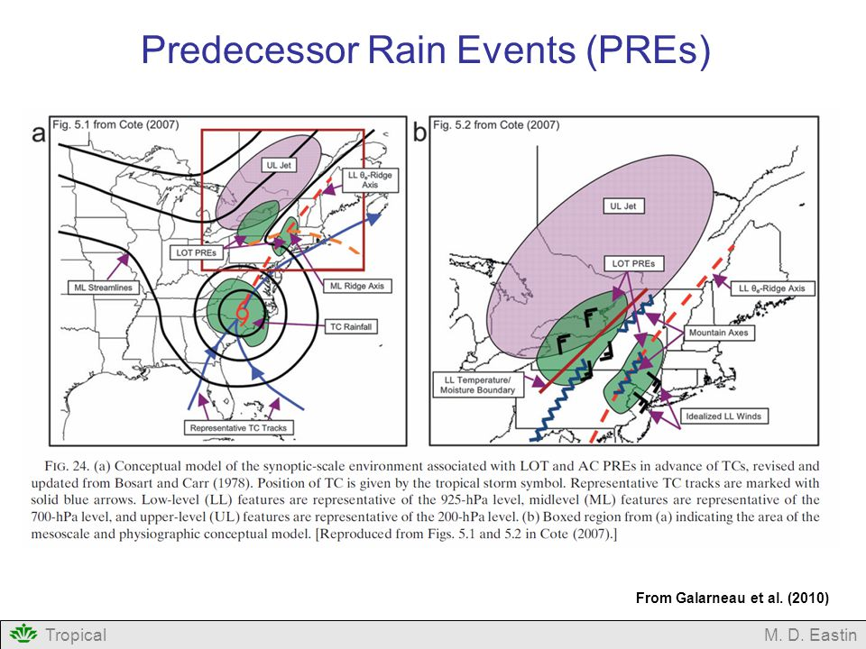 TropicalM. D. Eastin Predecessor Rain Events (PREs) From Galarneau et al. (2010)