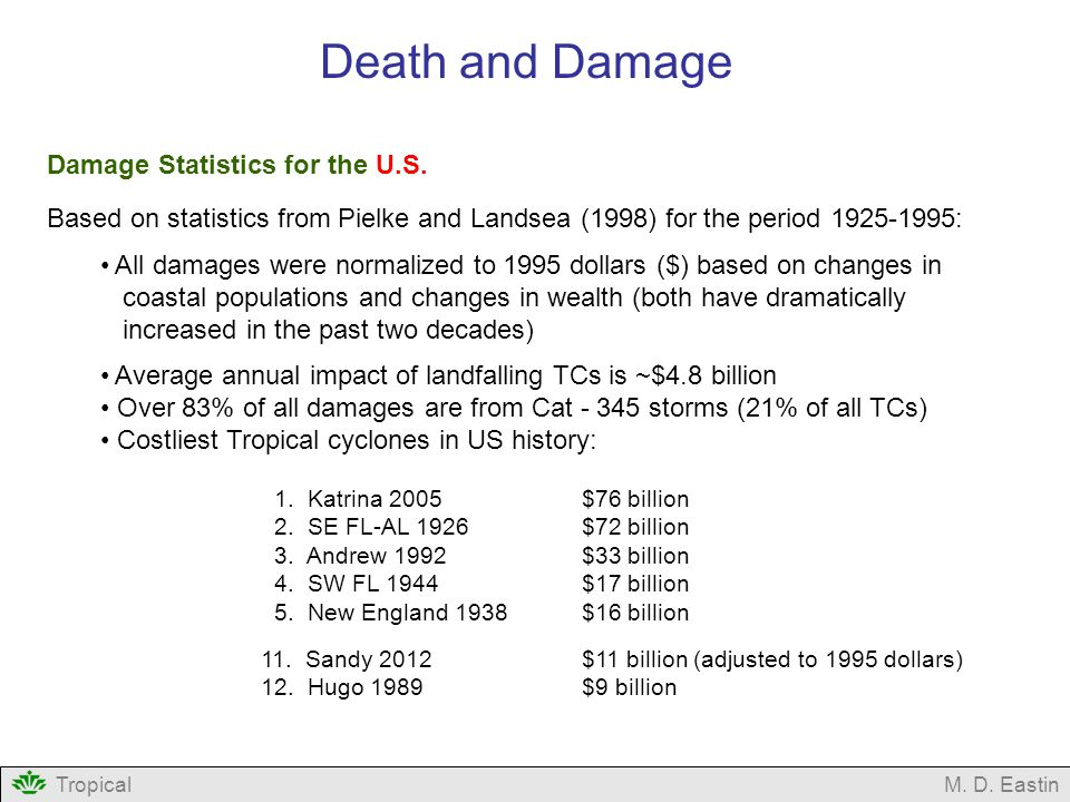 TropicalM. D. Eastin Death and Damage Damage Statistics for the U.S. Based on statistics from Pielke and Landsea (1998) for the period 1925-1995: All