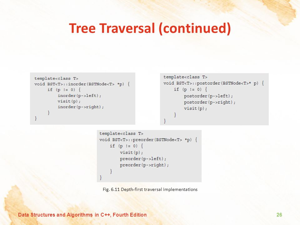 Tree Traversal (continued) Fig. 6.11 Depth-first traversal implementations Data Structures and Algorithms in C++, Fourth Edition26