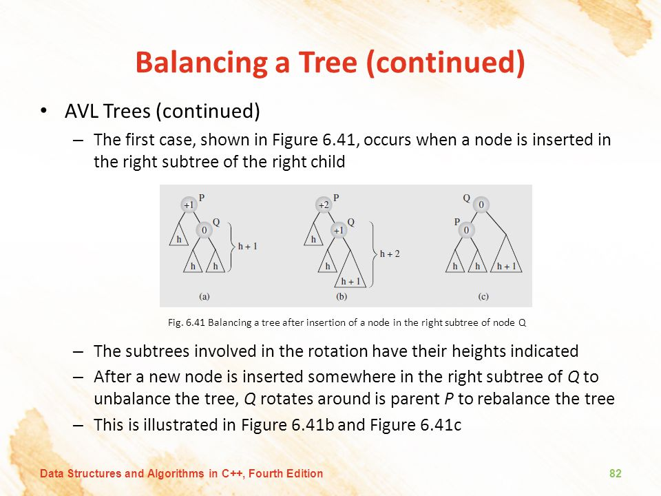 Balancing a Tree (continued) AVL Trees (continued) – The first case, shown in Figure 6.41, occurs when a node is inserted in the right subtree of the