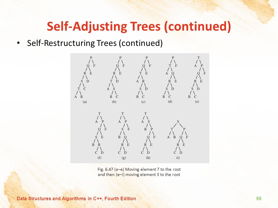 Self-Adjusting Trees (continued) Self-Restructuring Trees (continued) Fig. 6.47 (a–e) Moving element T to the root and then (e–i) moving element S to
