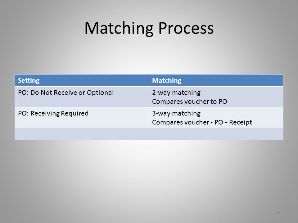 Matching Process SettingMatching PO: Do Not Receive or Optional2-way matching Compares voucher to PO PO: Receiving Required3-way matching Compares voucher - PO - Receipt 26