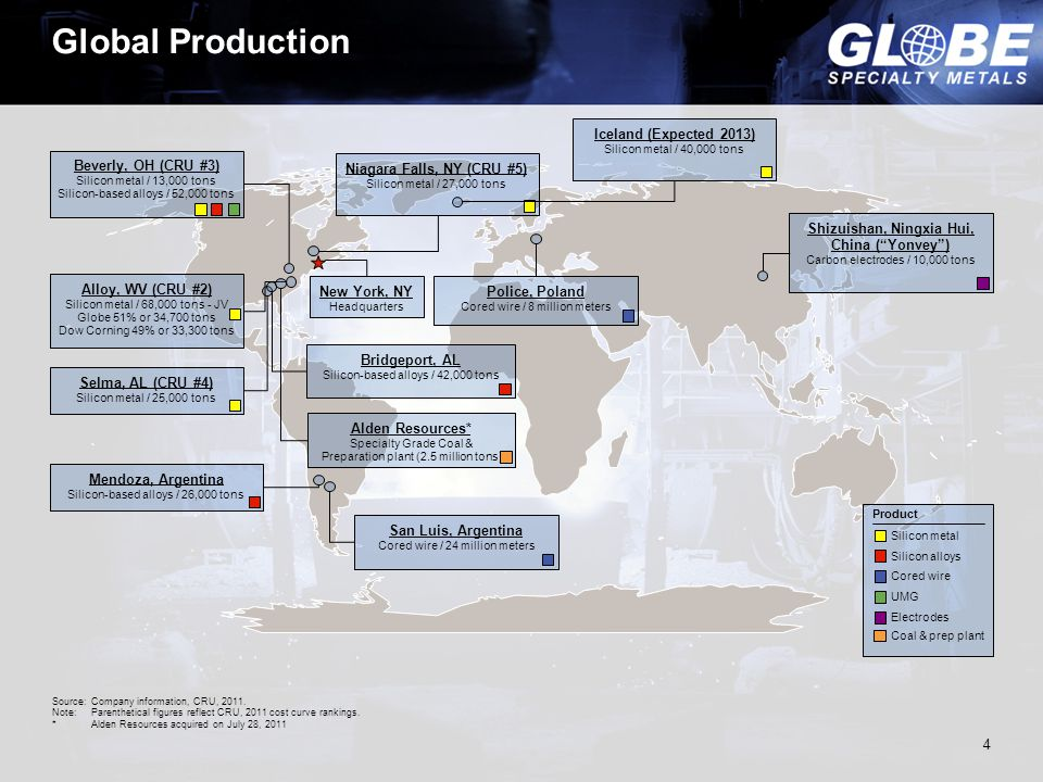 4 Global Production Source:Company information, CRU, 2011.
