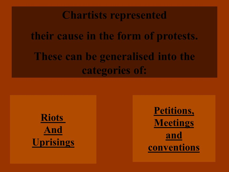 Chartists represented their cause in the form of protests.