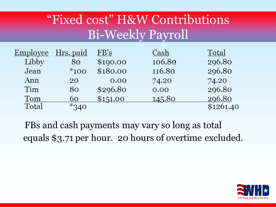 Fixed cost H&W Contributions Bi-Weekly Payroll Employee Hrs.