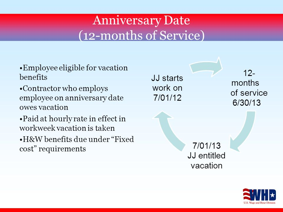 Anniversary Date (12-months of Service) Employee eligible for vacation benefits Contractor who employs employee on anniversary date owes vacation Paid at hourly rate in effect in workweek vacation is taken H&W benefits due under Fixed cost requirements 12- months of service 6/30/13 7/01/13 JJ entitled vacation JJ starts work on 7/01/12
