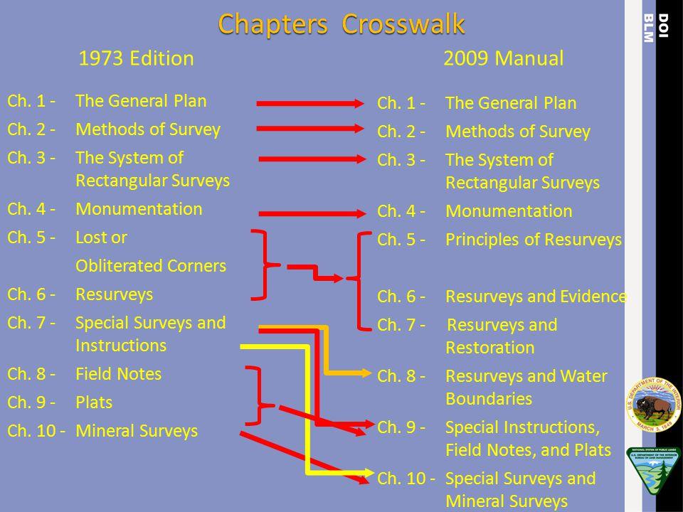 Longview Fibre Co., 135 IBLA 170 (1996) Conclusion of law: Gross Error Q.