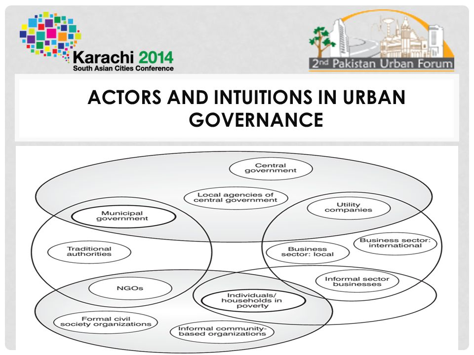 ACTORS AND INTUITIONS IN URBAN GOVERNANCE