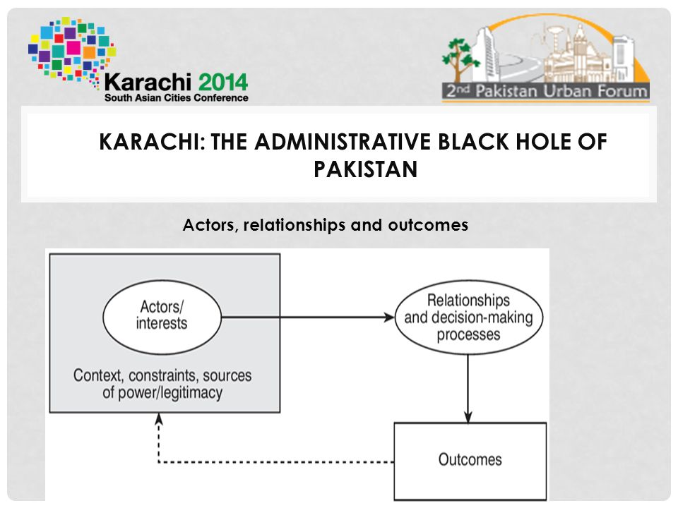 KARACHI: THE ADMINISTRATIVE BLACK HOLE OF PAKISTAN Actors, relationships and outcomes