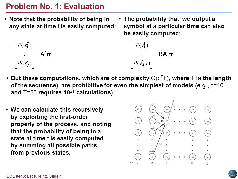 ECE 8443: Lecture 12, Slide 4 Problem No. 1: Evaluation Note that the probability of being in any state at time t is easily computed: The probability