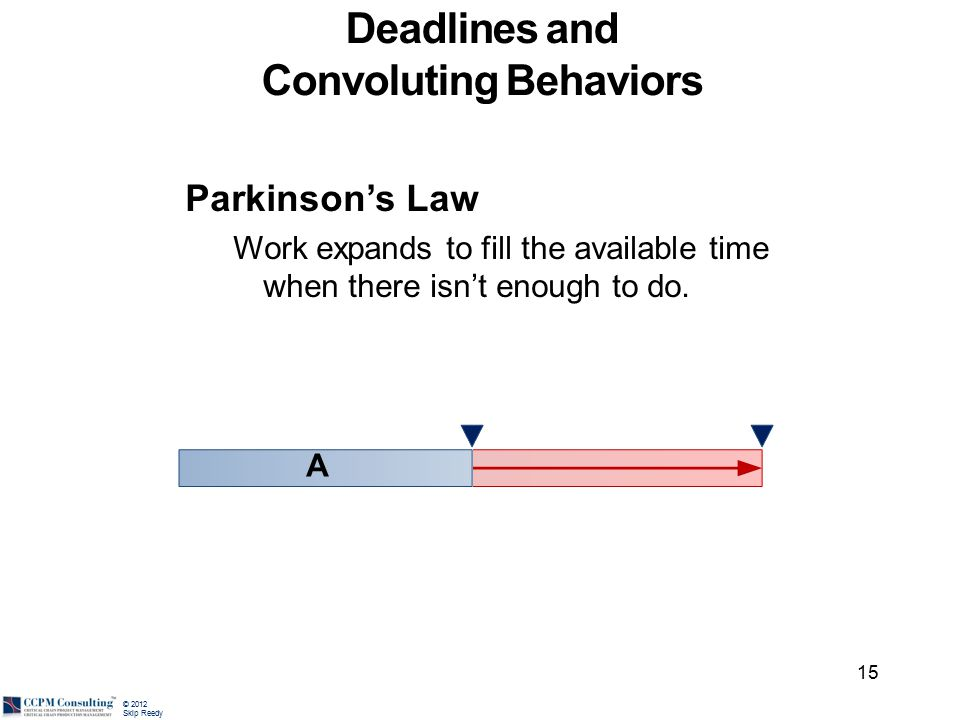 © 2012 Skip Reedy Parkinson's Law Work expands to fill the available time when there isn't enough to do. Deadlines and Convoluting Behaviors 15 A