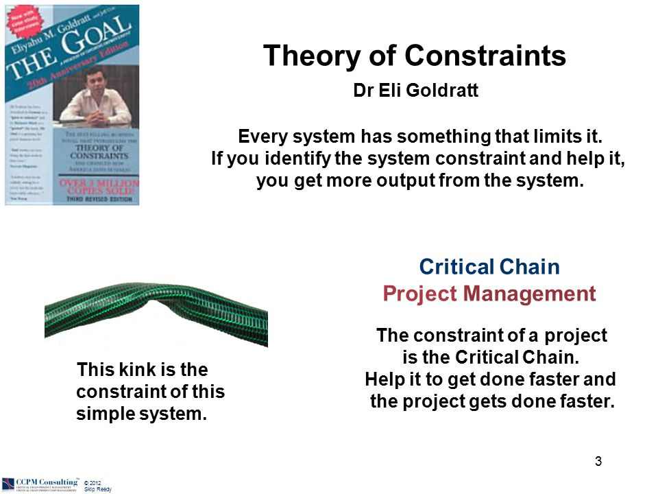 © 2012 Skip Reedy A GUIDE TO THE PROJECT MANAGEMENT BODY OF KNOWLEDGE Chapter 6 – Project Time Management Critical Path Method (CPM) 2 + pages Critical Chain Project Management (CCPM) 1 + pages PMI 4