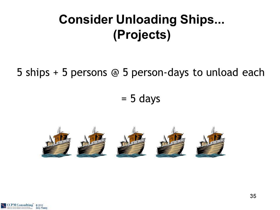 © 2012 Skip Reedy Consider Unloading Ships...