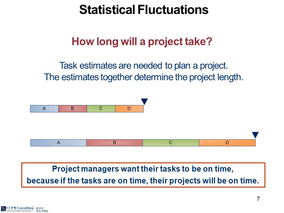 © 2012 Skip Reedy Task estimates are needed to plan a project. The estimates together determine the project length. How long will a project take? Proj