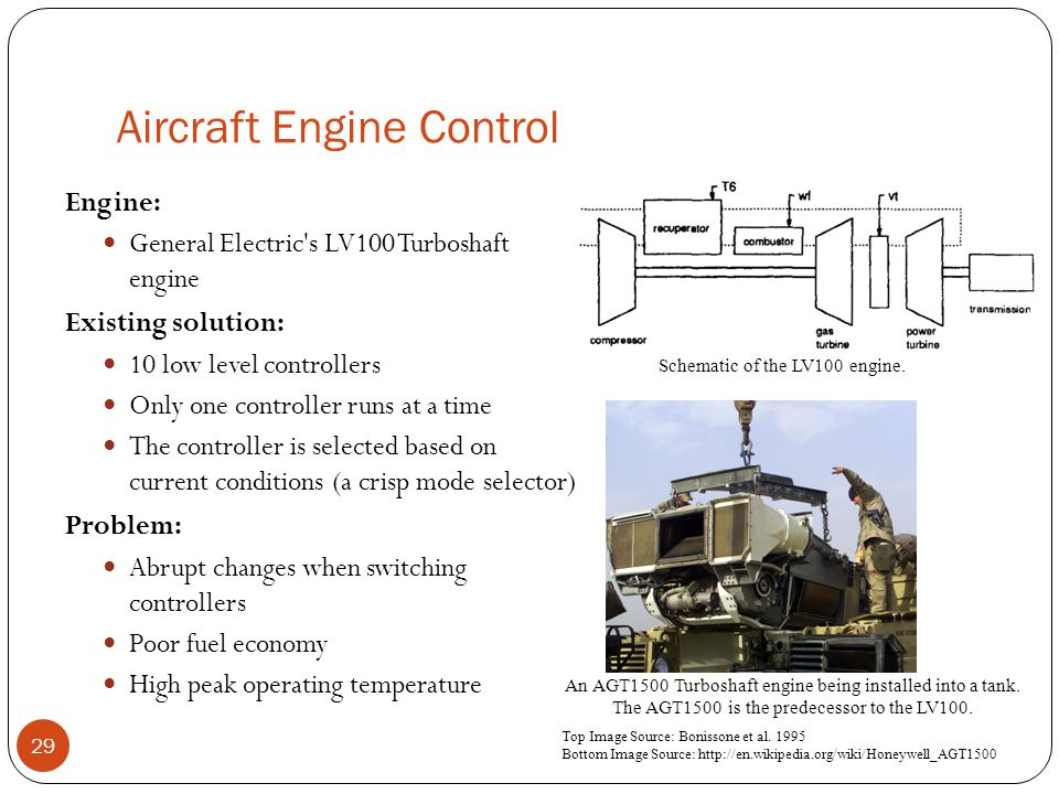 Aircraft Engine Control 29 Engine: General Electric's LV100 Turboshaft engine Existing solution: 10 low level controllers Only one controller runs at