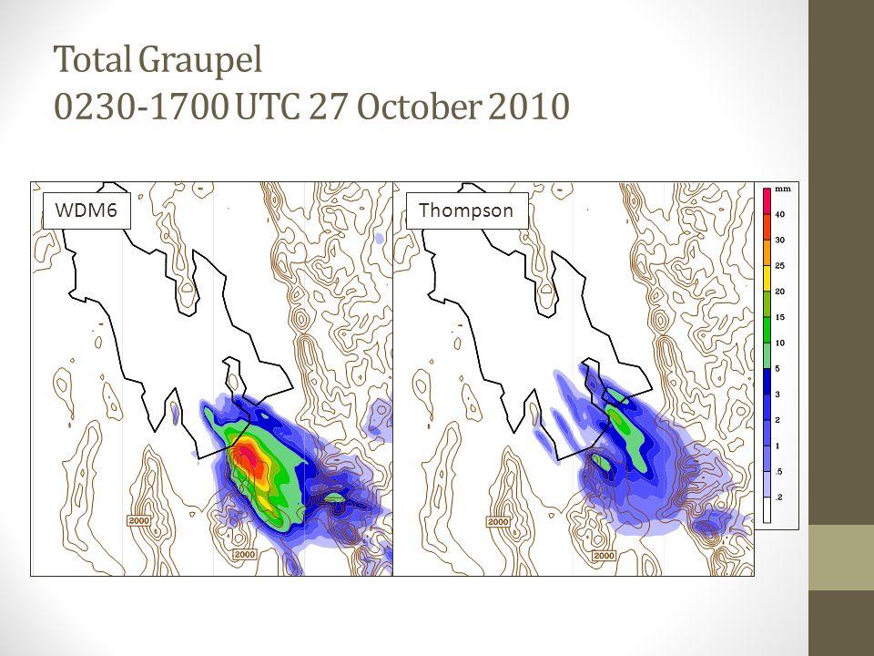 Total Graupel 0230-1700 UTC 27 October 2010 WDM6Thompson